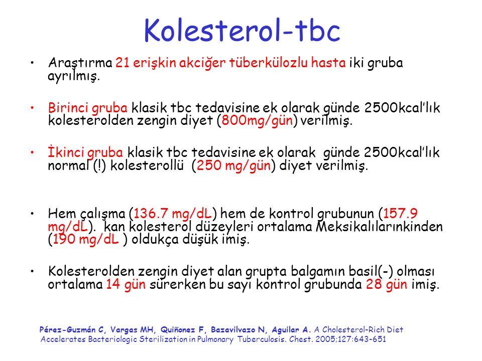 Kolesterol-tbc Araştırma 21 erişkin akciğer tüberkülozlu hasta iki gruba ayrılmış. Birinci gruba klasik tbc tedavisine ek olarak günde 2500kcal'lık ko