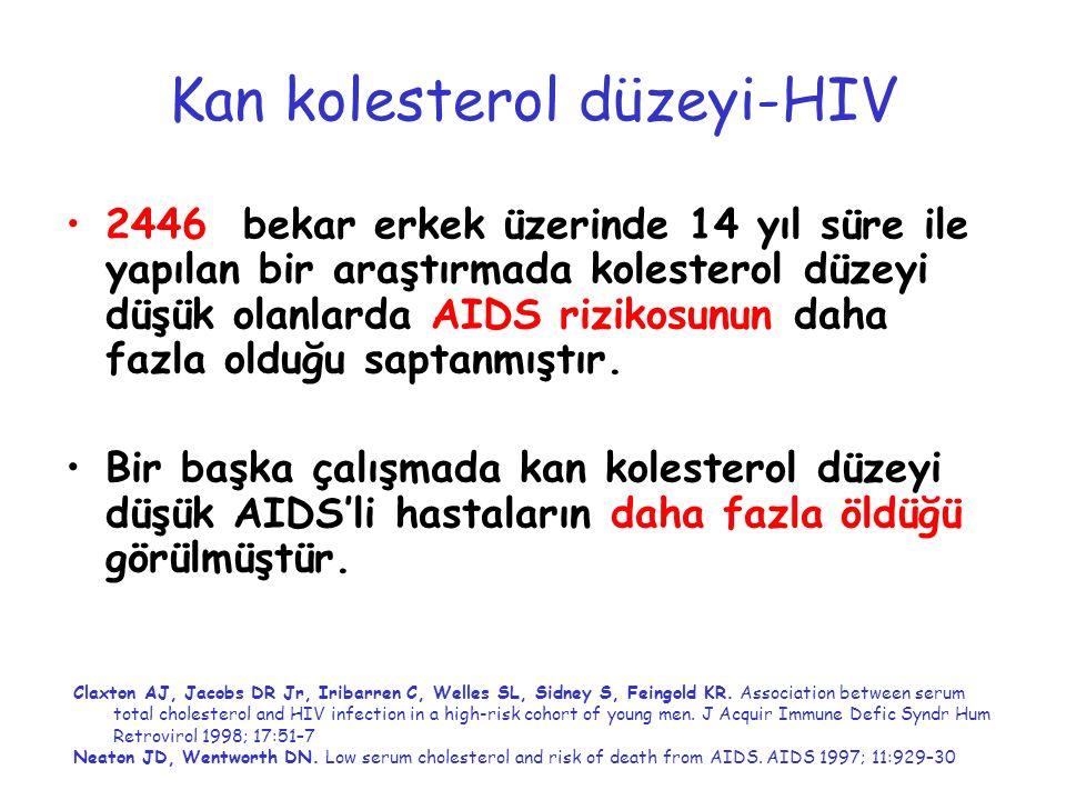 Kan kolesterol düzeyi-HIV 2446 bekar erkek üzerinde 14 yıl süre ile yapılan bir araştırmada kolesterol düzeyi düşük olanlarda AIDS rizikosunun daha fa