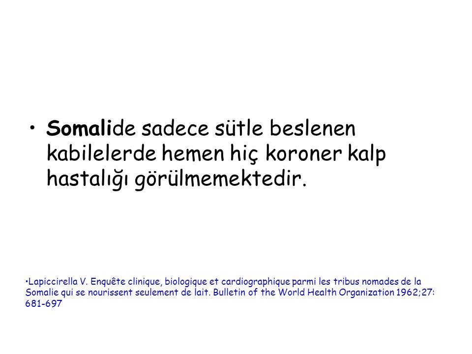 Somalide sadece sütle beslenen kabilelerde hemen hiç koroner kalp hastalığı görülmemektedir. Lapiccirella V. Enquête clinique, biologique et cardiogra