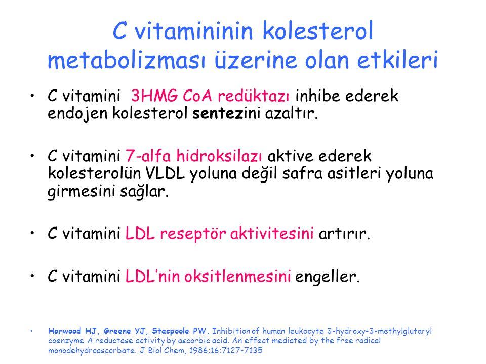 C vitamininin kolesterol metabolizması üzerine olan etkileri C vitamini 3HMG CoA redüktazı inhibe ederek endojen kolesterol sentezini azaltır. C vitam