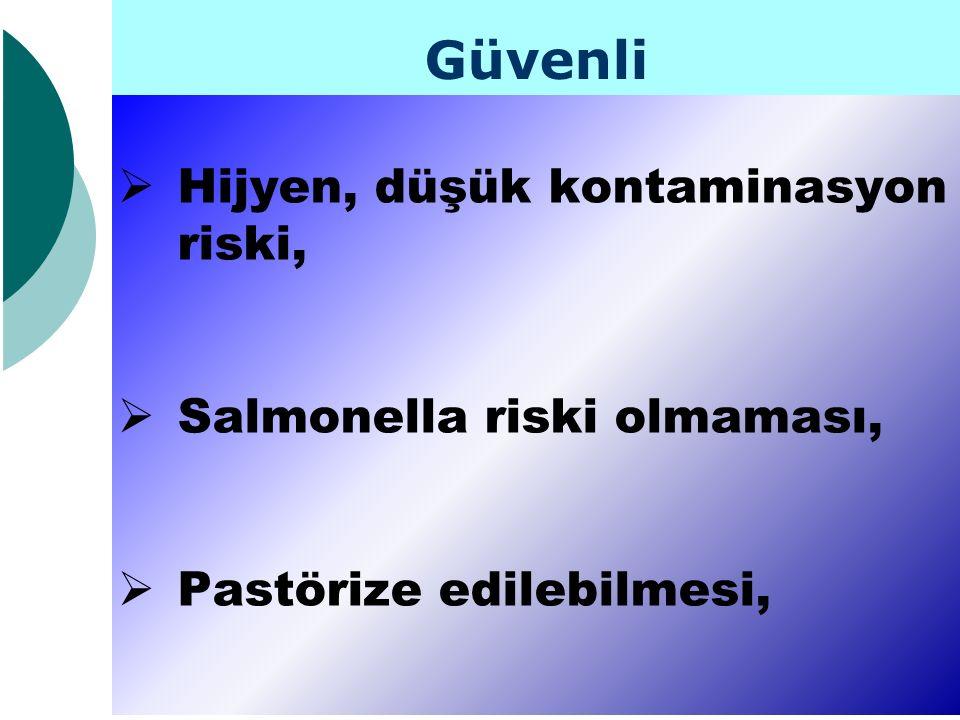 Güvenli  Hijyen, düşük kontaminasyon riski,  Salmonella riski olmaması,  Pastörize edilebilmesi,