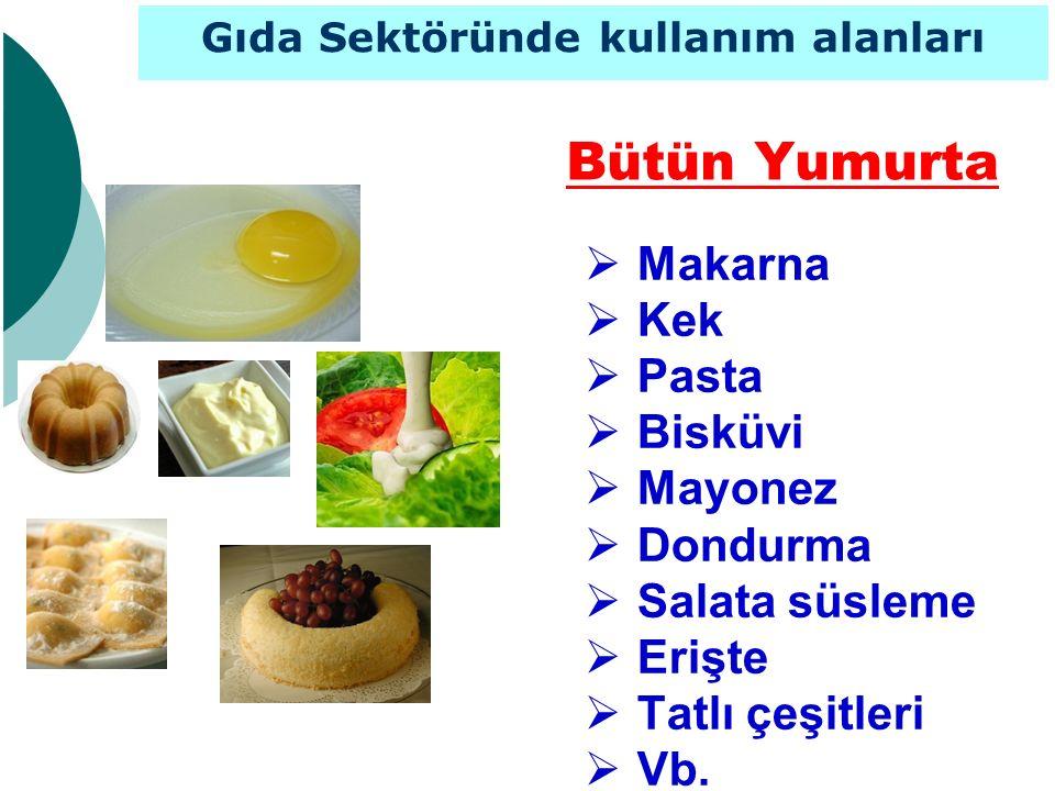 Bütün Yumurta  Makarna  Kek  Pasta  Bisküvi  Mayonez  Dondurma  Salata süsleme  Erişte  Tatlı çeşitleri  Vb. Gıda Sektöründe kullanım alanla