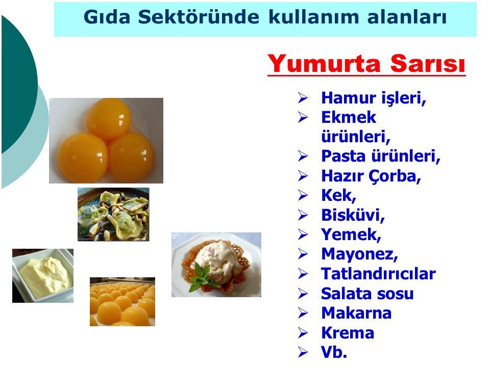Yumurta Sarısı  Hamur işleri,  Ekmek ürünleri,  Pasta ürünleri,  Hazır Çorba,  Kek,  Bisküvi,  Yemek,  Mayonez,  Tatlandırıcılar  Salata sos