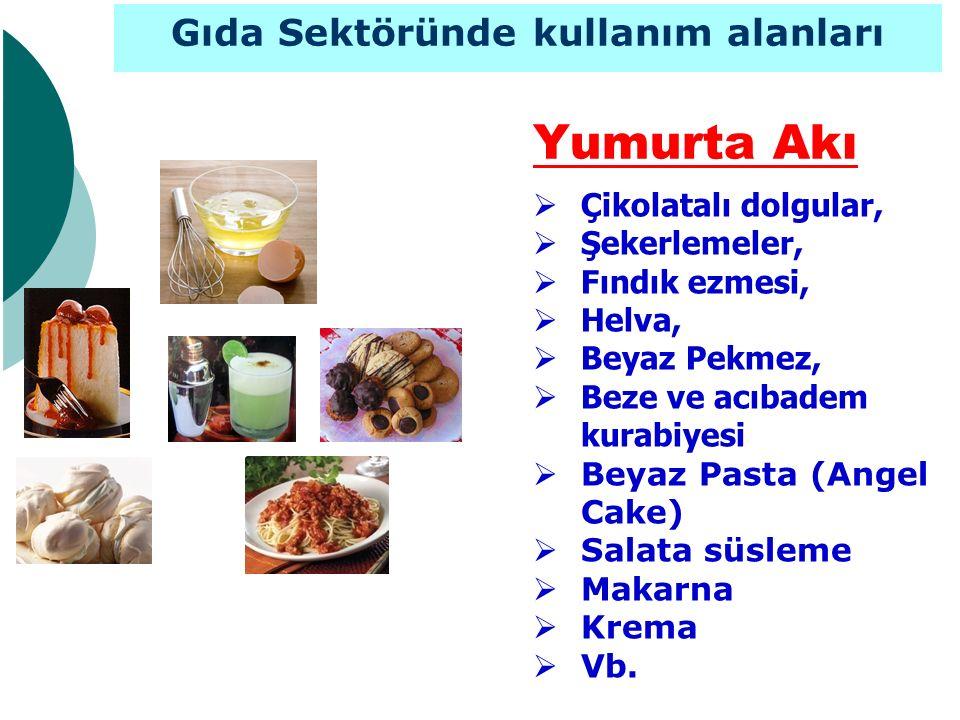 Yumurta Akı  Çikolatalı dolgular,  Şekerlemeler,  Fındık ezmesi,  Helva,  Beyaz Pekmez,  Beze ve acıbadem kurabiyesi  Beyaz Pasta (Angel Cake)