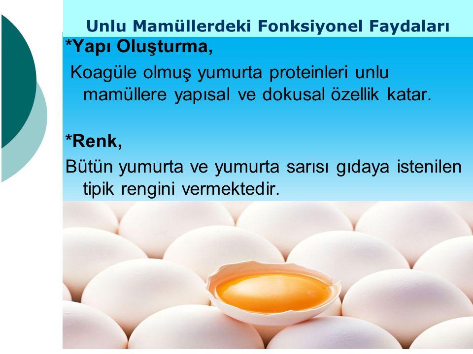 *Yapı Oluşturma, Koagüle olmuş yumurta proteinleri unlu mamüllere yapısal ve dokusal özellik katar. *Renk, Bütün yumurta ve yumurta sarısı gıdaya iste