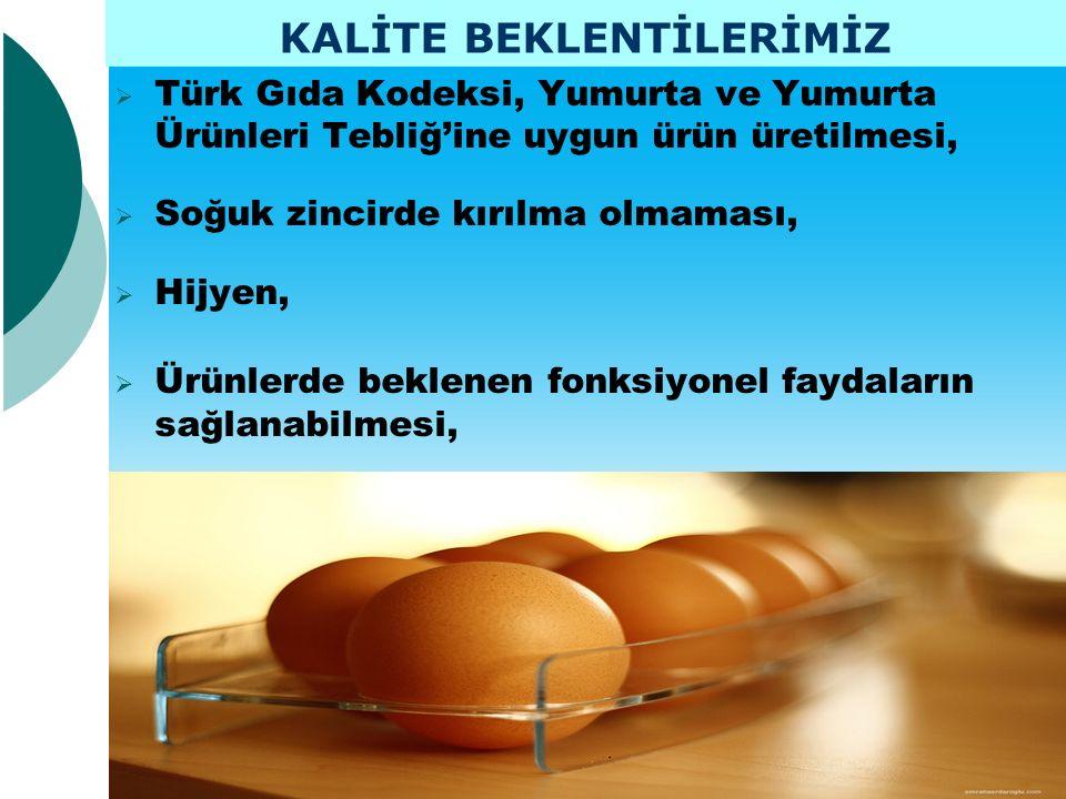  Türk Gıda Kodeksi, Yumurta ve Yumurta Ürünleri Tebliğ'ine uygun ürün üretilmesi,  Soğuk zincirde kırılma olmaması,  Hijyen,  Ürünlerde beklenen f