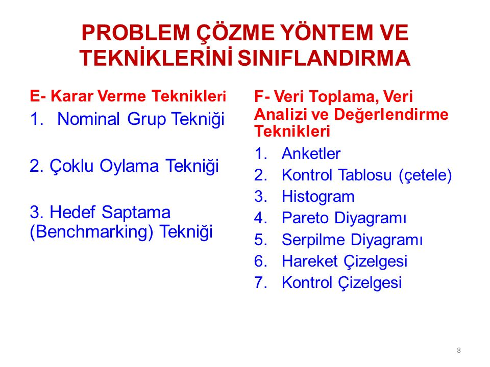 PROBLEM ÇÖZME YÖNTEM VE TEKNİKLERİNİ SINIFLANDIRMA A-Fikir Üretme Teknikleri 1.