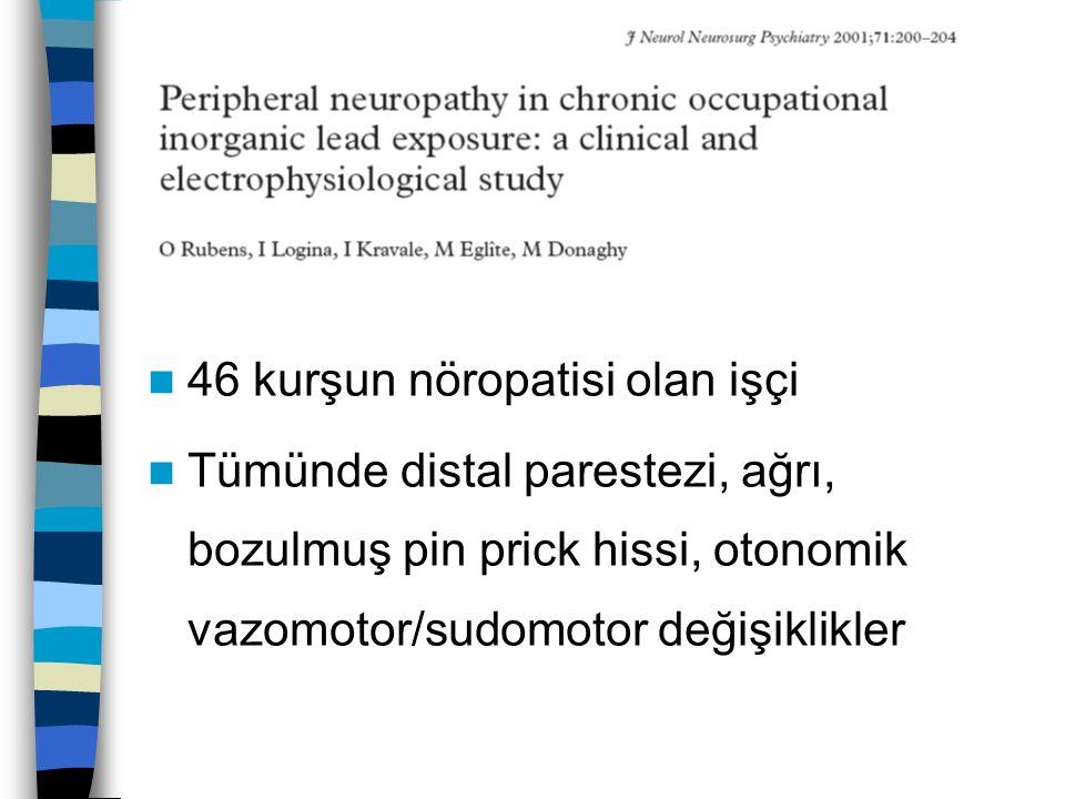 46 kurşun nöropatisi olan işçi Tümünde distal parestezi, ağrı, bozulmuş pin prick hissi, otonomik vazomotor/sudomotor değişiklikler