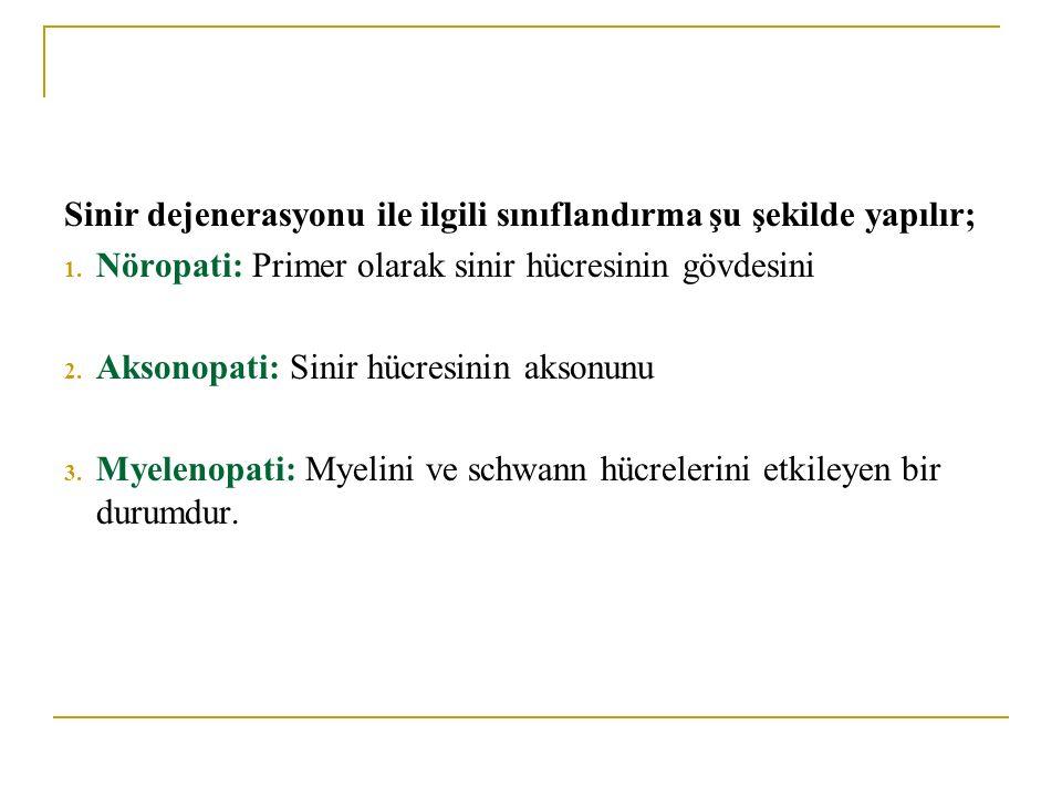 Sinir dejenerasyonu ile ilgili sınıflandırma şu şekilde yapılır; 1. Nöropati: Primer olarak sinir hücresinin gövdesini 2. Aksonopati: Sinir hücresinin