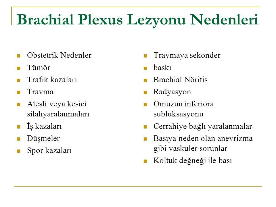 Brachial Plexus Lezyonu Nedenleri Obstetrik Nedenler Tümör Trafik kazaları Travma Ateşli veya kesici silahyaralanmaları İş kazaları Düşmeler Spor kazaları Travmaya sekonder baskı Brachial Nöritis Radyasyon Omuzun inferiora subluksasyonu Cerrahiye bağlı yaralanmalar Basıya neden olan anevrizma gibi vaskuler sorunlar Koltuk değneği ile bası