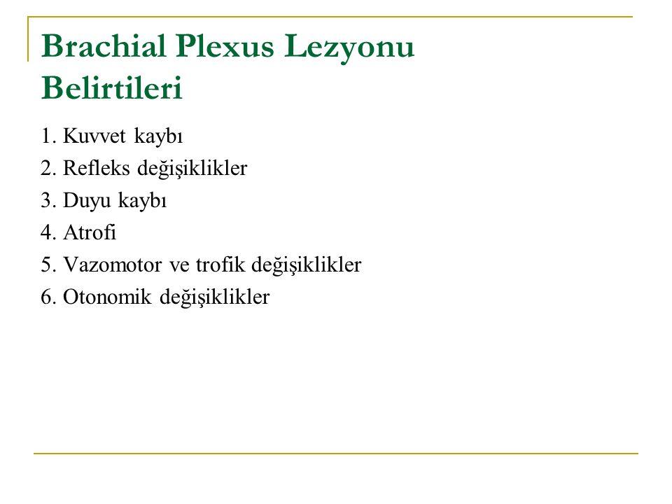 Brachial Plexus Lezyonu Belirtileri 1. Kuvvet kaybı 2. Refleks değişiklikler 3. Duyu kaybı 4. Atrofi 5. Vazomotor ve trofik değişiklikler 6. Otonomik