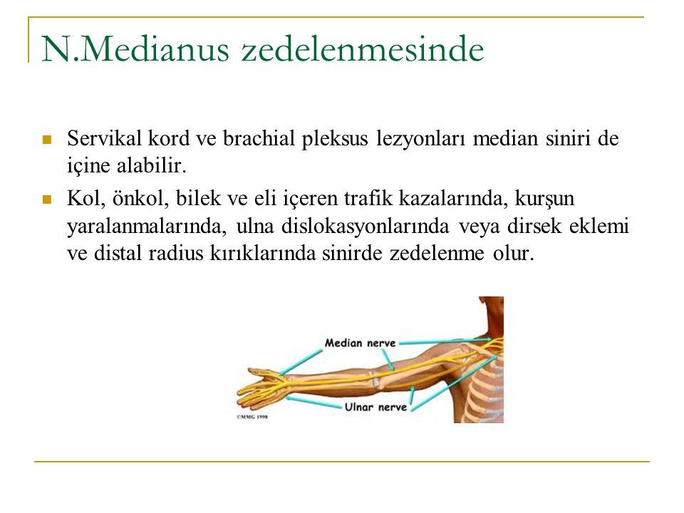 N.Medianus zedelenmesinde Servikal kord ve brachial pleksus lezyonları median siniri de içine alabilir. Kol, önkol, bilek ve eli içeren trafik kazalar