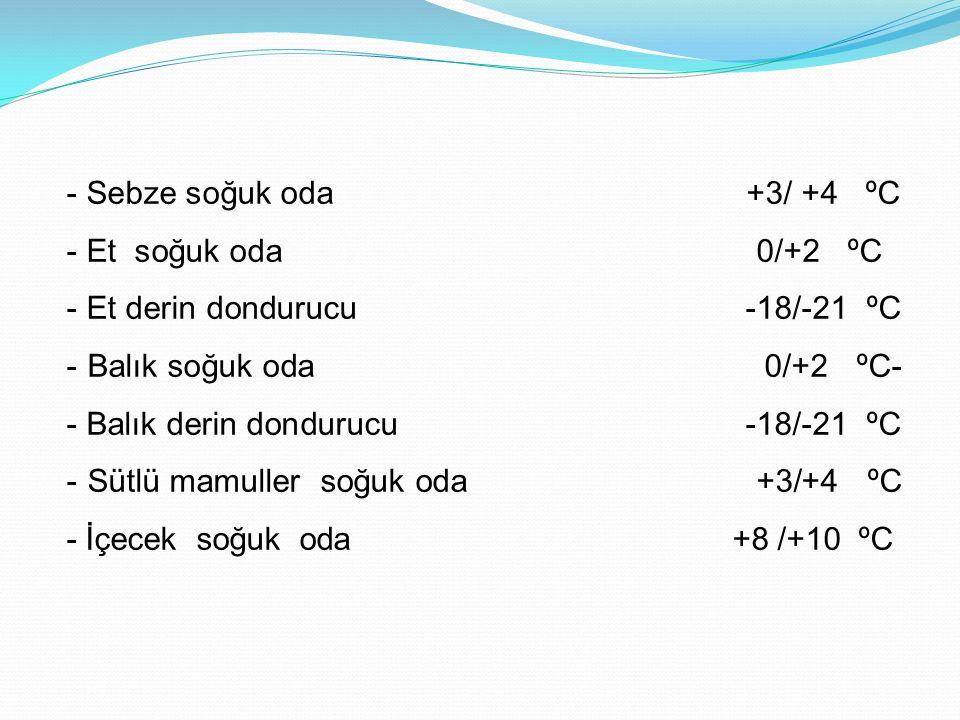 - Sebze soğuk oda +3/ +4 ºC - Et soğuk oda 0/+2 ºC - Et derin dondurucu -18/-21 ºC - Balık soğuk oda 0/+2 ºC- - Balık derin dondurucu -18/-21 ºC - Süt
