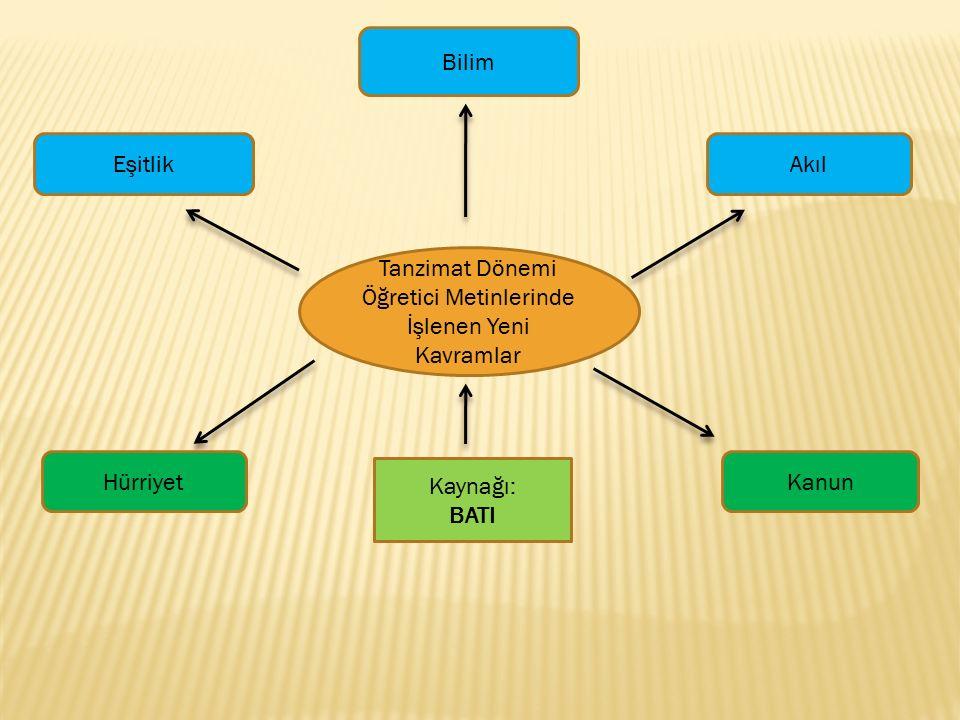 Tanzimat Dönemi Öğretici Metinlerinde İşlenen Yeni Kavramlar Bilim EşitlikAkıl KanunHürriyet Kaynağı: BATI
