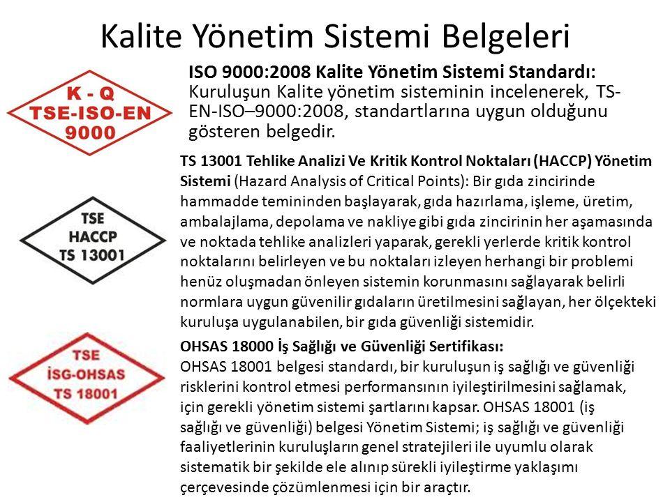 Kalite Yönetim Sistemi Belgeleri ISO 9000:2008 Kalite Yönetim Sistemi Standardı: Kuruluşun Kalite yönetim sisteminin incelenerek, TS- EN-ISO–9000:2008