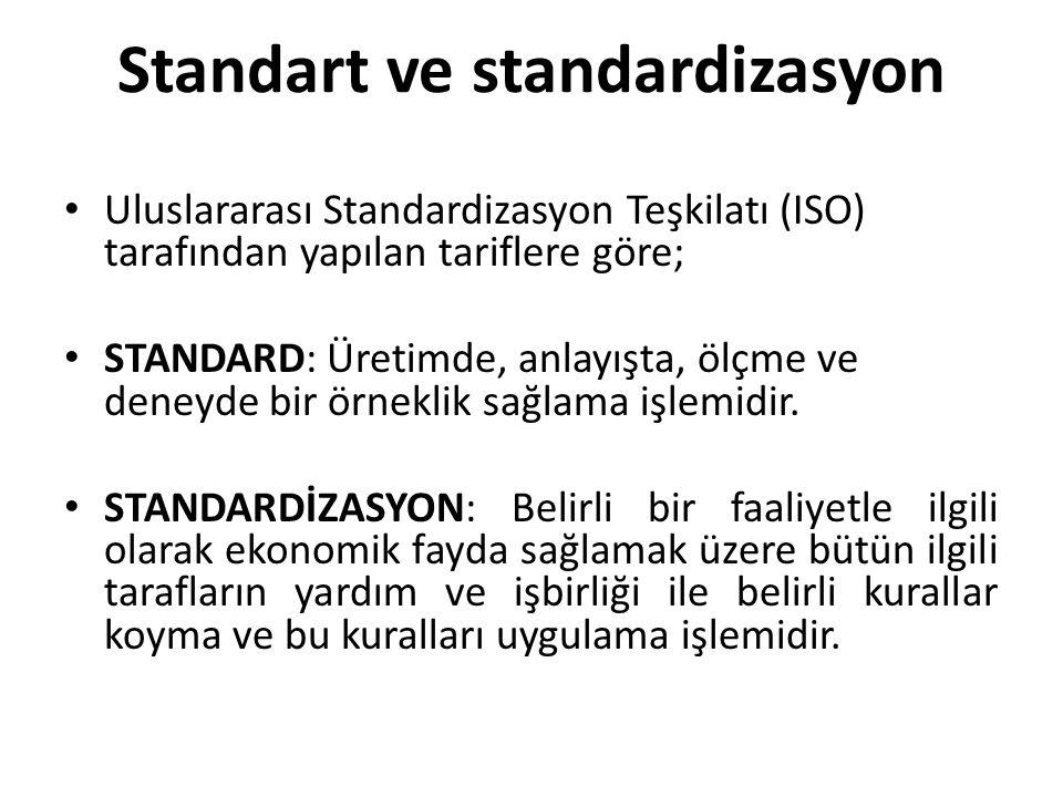 Standart ve standardizasyon Uluslararası Standardizasyon Teşkilatı (ISO) tarafından yapılan tariflere göre; STANDARD: Üretimde, anlayışta, ölçme ve deneyde bir örneklik sağlama işlemidir.