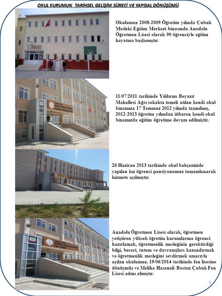 9 OKUL KURUMUN TARİHSEL GELİŞİM SÜRECİ VE YAPISAL DÖNÜŞÜMÜ Okulumuz 2008-2009 Öğretim yılında Çubuk Mesleki Eğitim Merkezi binasında Anodolu Öğretmen