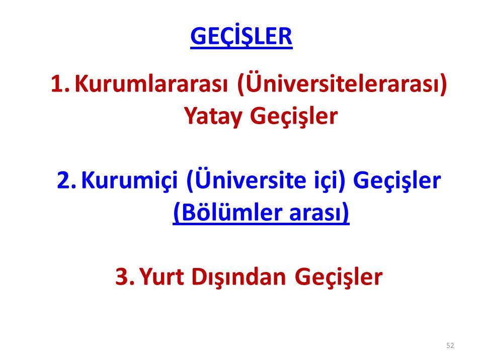 GEÇİŞLER 1.Kurumlararası (Üniversitelerarası) Yatay Geçişler 2.Kurumiçi (Üniversite içi) Geçişler (Bölümler arası) 3.Yurt Dışından Geçişler 52