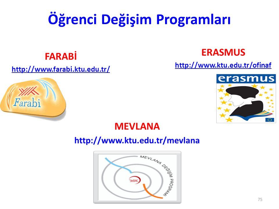 Öğrenci Değişim Programları FARABİ http://www.farabi.ktu.edu.tr/ ERASMUS http://www.ktu.edu.tr/ofinaf 75 MEVLANA http://www.ktu.edu.tr/mevlana