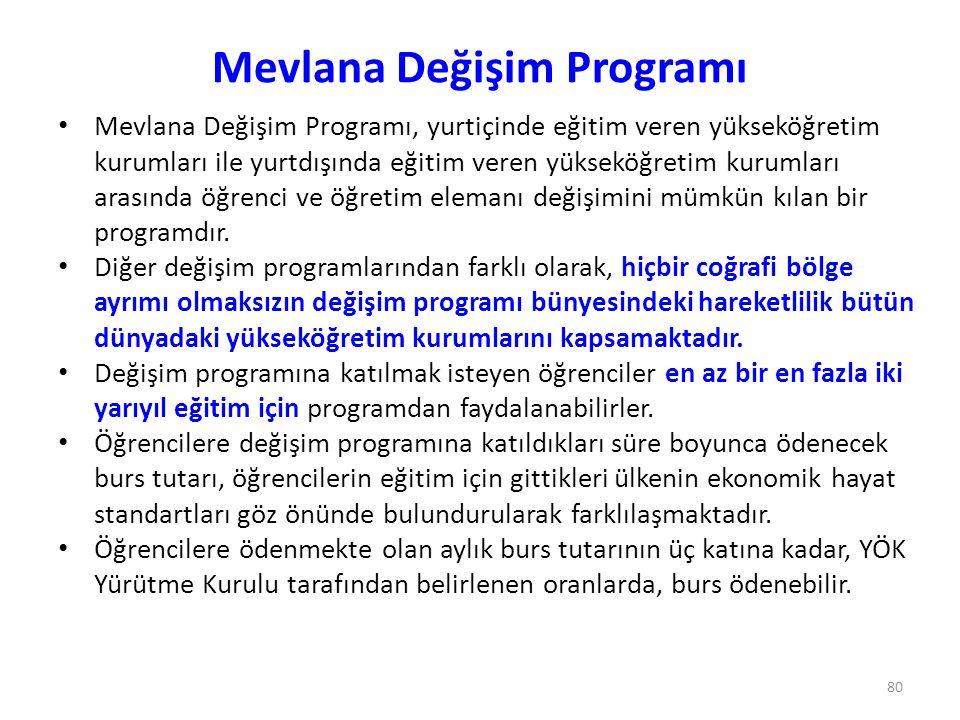 Mevlana Değişim Programı Mevlana Değişim Programı, yurtiçinde eğitim veren yükseköğretim kurumları ile yurtdışında eğitim veren yükseköğretim kurumlar
