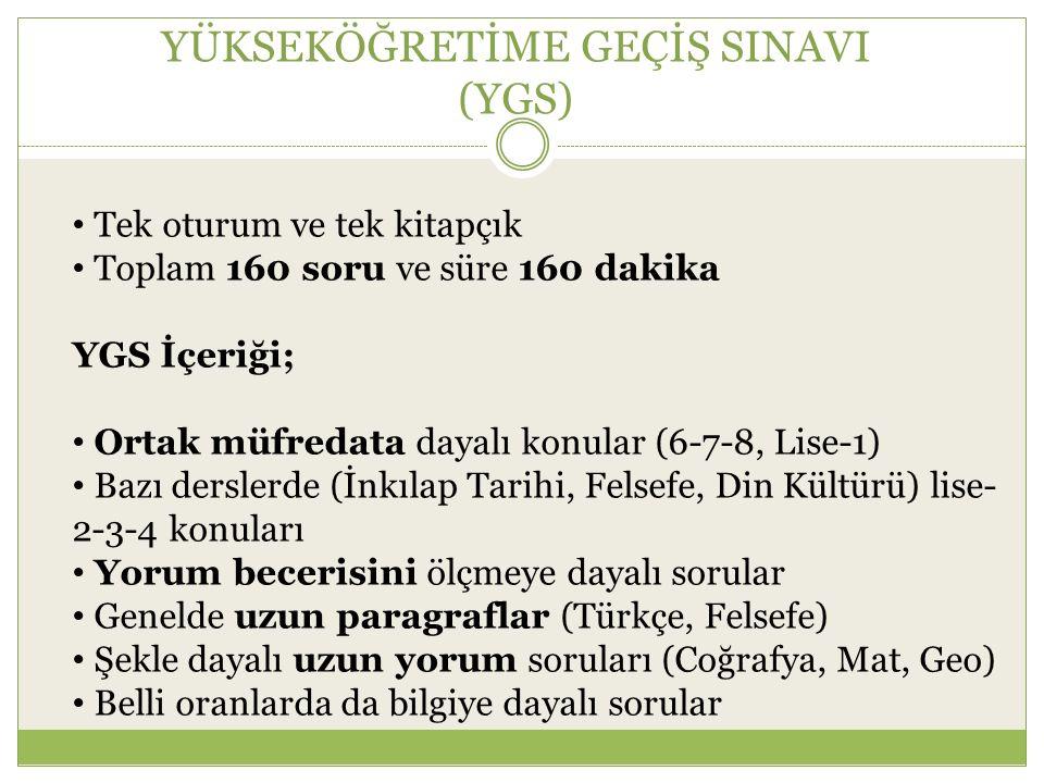MF GRUBU PUAN TÜRLERİ Puan Türü TESTLERİN AĞIRLIKLARI (%) YGS (40%)LYS (60%) YGSLYS-1LYS-2 Türkçe 40 Sos.B.
