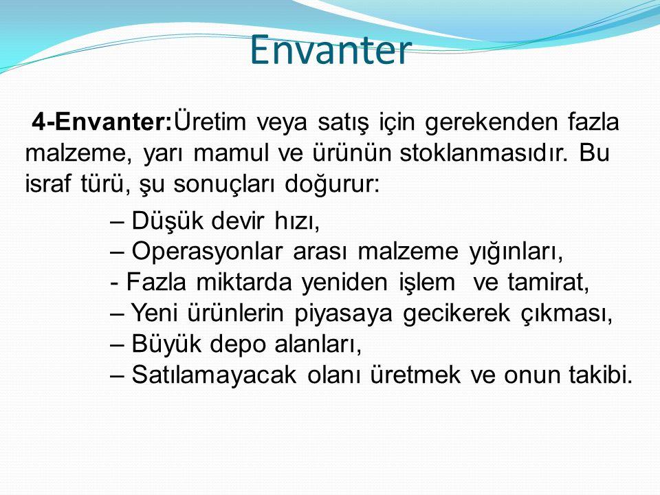 Envanter 4-Envanter:Üretim veya satış için gerekenden fazla malzeme, yarı mamul ve ürünün stoklanmasıdır. Bu israf türü, şu sonuçları doğurur: – Düşük