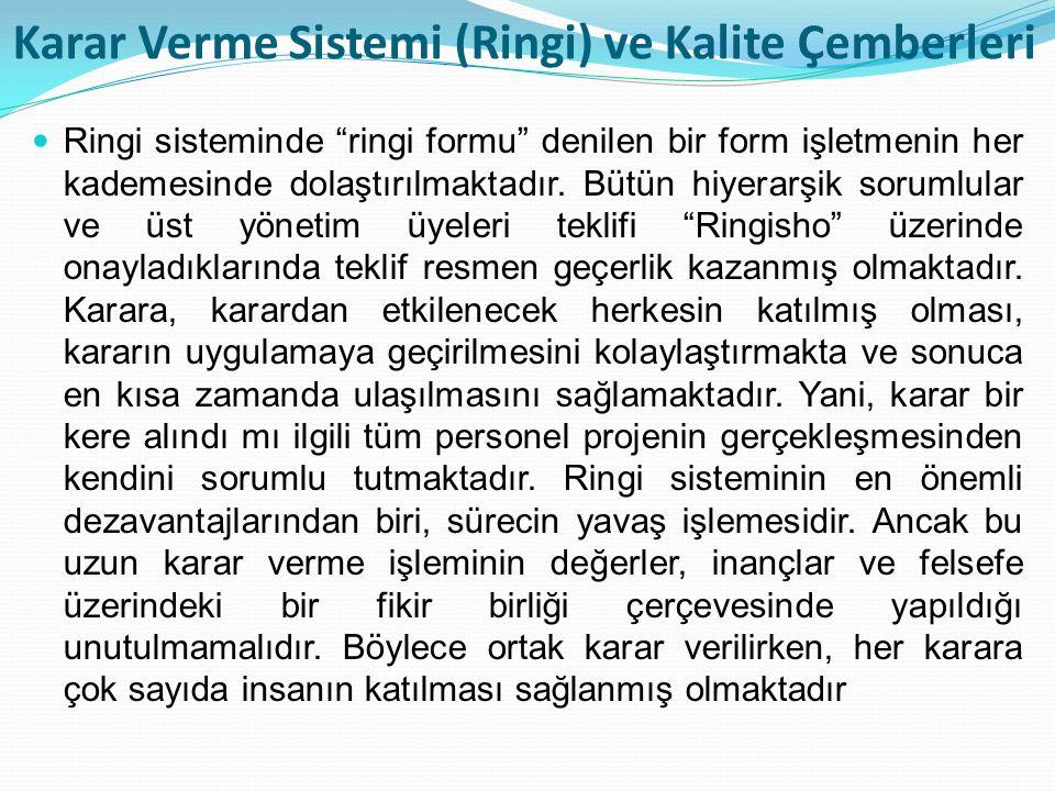 """Ringi sisteminde """"ringi formu"""" denilen bir form işletmenin her kademesinde dolaştırılmaktadır. Bütün hiyerarşik sorumlular ve üst yönetim üyeleri tekl"""