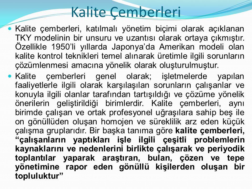 Kalite Çemberleri Kalite çemberleri, katılmalı yönetim biçimi olarak açıklanan TKY modelinin bir unsuru ve uzantısı olarak ortaya çıkmıştır. Özellikle