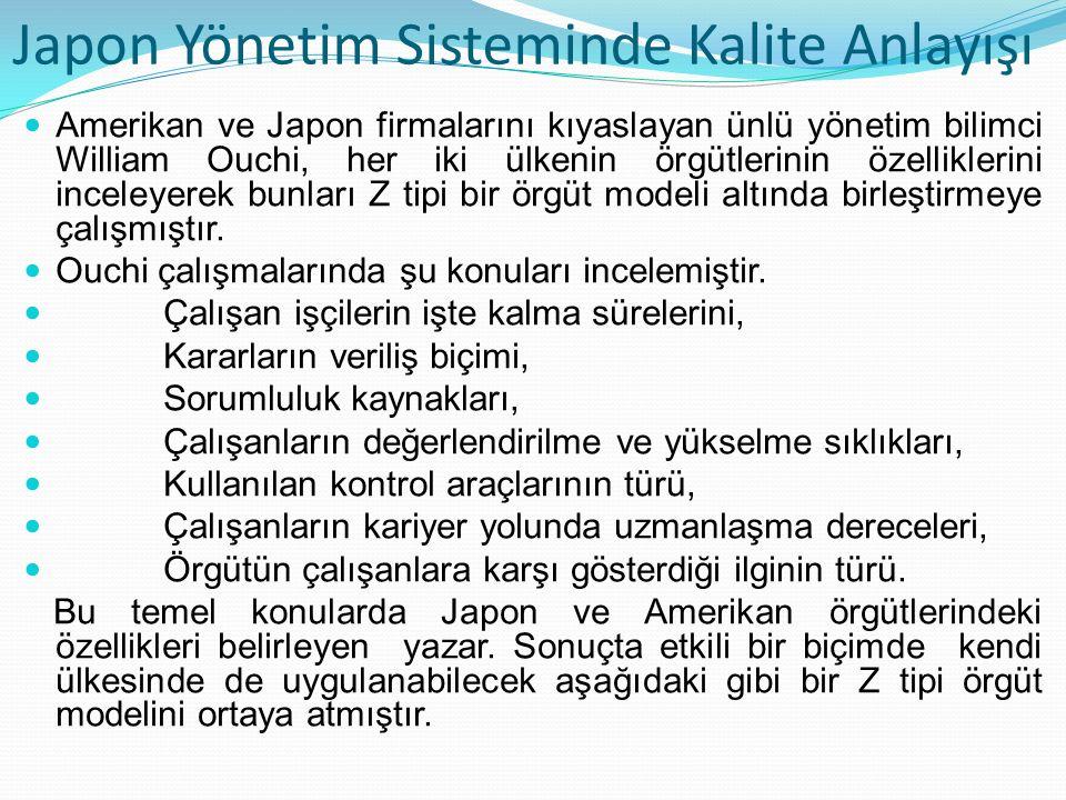 Amerikan ve Japon firmalarını kıyaslayan ünlü yönetim bilimci William Ouchi, her iki ülkenin örgütlerinin özelliklerini inceleyerek bunları Z tipi bir