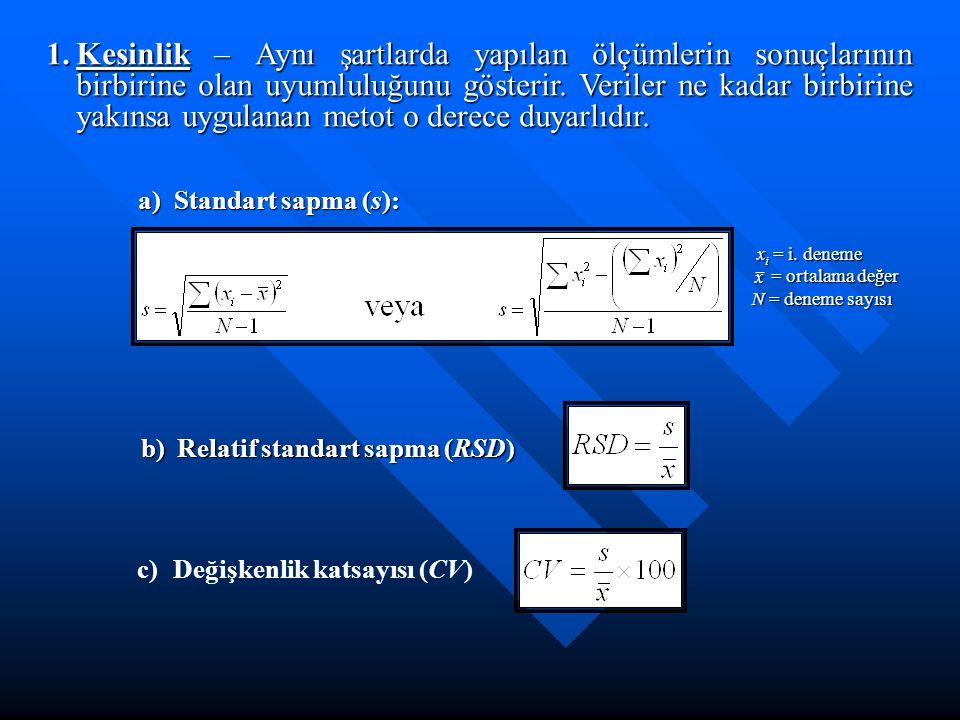 1.Kesinlik – Aynı şartlarda yapılan ölçümlerin sonuçlarının birbirine olan uyumluluğunu gösterir. Veriler ne kadar birbirine yakınsa uygulanan metot o