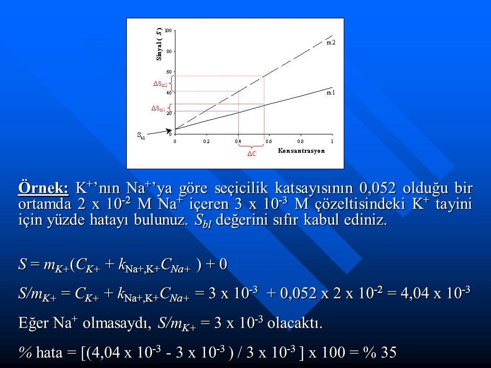 Örnek: K + 'nın Na + 'ya göre seçicilik katsayısının 0,052 olduğu bir ortamda 2 x 10 -2 M Na + içeren 3 x 10 -3 M çözeltisindeki K + tayini için yüzde