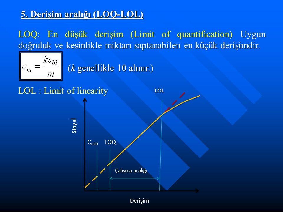 LOQ: En düşük derişim (Limit of quantification) Uygun doğruluk ve kesinlikle miktarı saptanabilen en küçük derişimdir. (k genellikle 10 alınır.) (k ge
