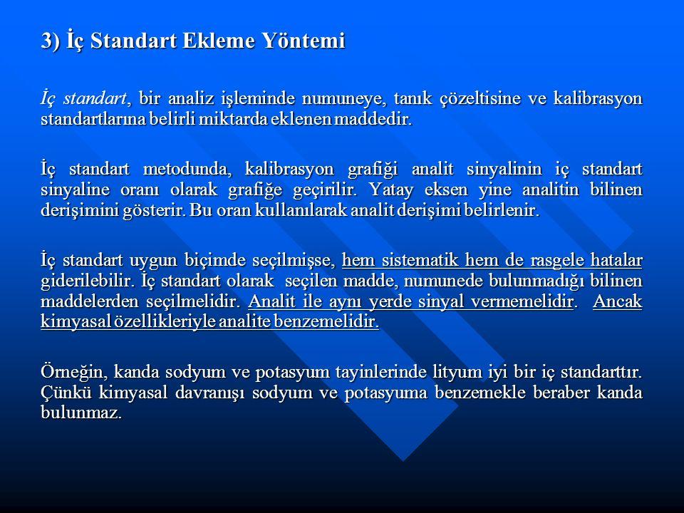 3) İç Standart Ekleme Yöntemi İç standart, bir analiz işleminde numuneye, tanık çözeltisine ve kalibrasyon standartlarına belirli miktarda eklenen mad