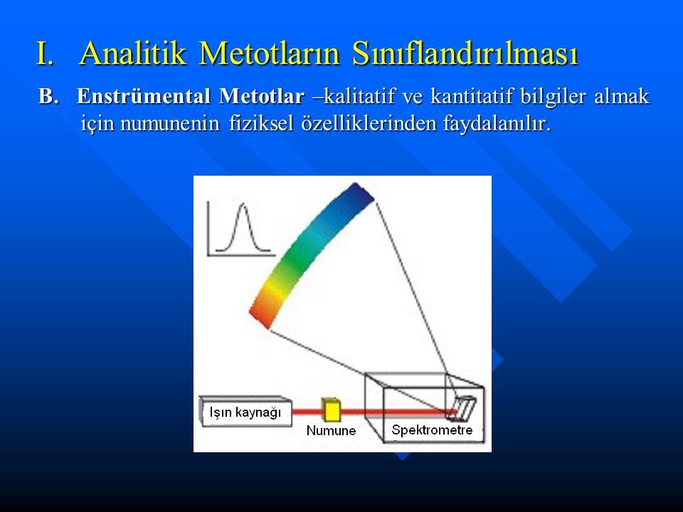 Analitik sinyal Enstrümental yöntemler Işın emisyonu Emisyon spektroskopisi, (X ışınları, UV-görünür, elektron, Auger), floresans, fosforesans, ve lüminesans X ışınları, UV-görünür(X ışınları, Uv-görünür) Işın absorbsiyonu Spektrofotometri, ve fotometri (X ışınları, UV-görünür, IR), fotoakustik spektroskopi, Nükleer manyetik rezonans, Elektron spin rezonans Işın saçılması Türbidimetri, nefelometri, Raman spektroskopisi Işın kırılması Refraktometri, interferometri Işın difraksiyonu X ışınları ve elektron difraksiyon yöntemleri Işın rotasyonu Polarimetri, optik rotary dispersiyonu, dairesel dikroizm Elektrik potansiyeli Potansiyometri, kronopotansiyometri Elektrik yükü Kulometri Elektrik akımı Amperometri, polarografi Elektriksel direnç Kondüktimetri Kütle Gravimetri (Kuartz kristal mikroterazi) Kütle/yük oranı Kütle spektroskopisi Reaksiyon hızı Kinetik yöntemler Termal özellikler Termal gravimetri ve titrimetri, diferensiyel taramalı kalorimetri, diferensiyel termal analiz, termal kondüktimetrik yöntemler Radyoaktivite Aktivasyon ve izotop seyreltme yöntemleri