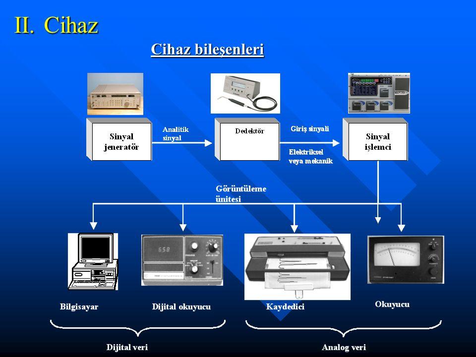 Cihaz Sinyal jeneratör Analitik sinyal Dedektör Giriş sinyali Sinyal işlemcisi Okuyucu Fotometre Tungsten lamba, cam filtre, numune Numune tarafından zayıflatılmış ışın demeti Fotosel Elektrik akımı Ampermetre Kulometre DC kaynağı, numune Hücre akımı Elektrot Elektrik akımı YükselticiYazıcı pH-metreNumune Hidrojen iyon kaynağı Cam kalomel elektrot Elektriksel potansiyel Yükseltici, dijitize edici Dijitalmetre X-ışınları difraktometresi X-ışını tüpü Kırılmış radyasyon Fotoğraf filmi Kimyasal işlem Fotoğraf Atomik emisyon spektrometresi Alev monokraomatör, numune UV-görünür bölge radyasyonu Foton çoğaltıcı tüp Elektriksel potansiyel Yükseltici demodülatör Yazıcı