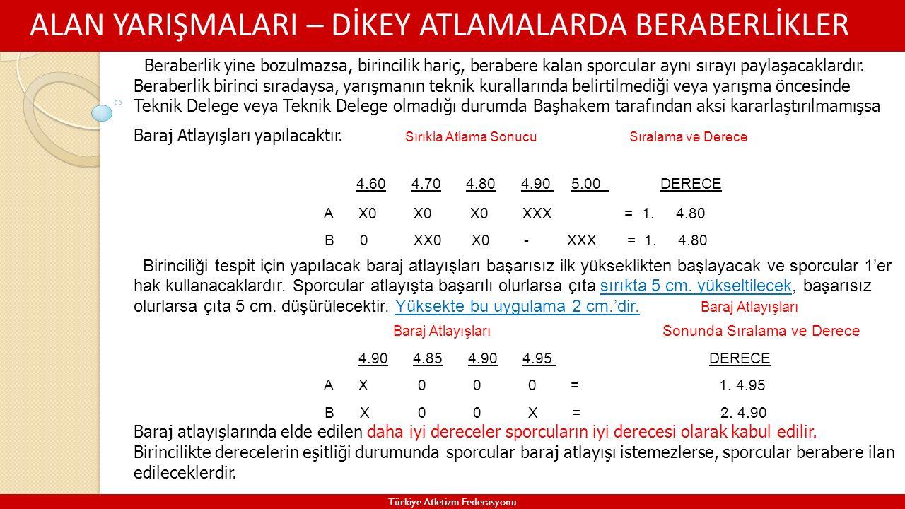 ALAN YARIŞMALARI – DİKEY ATLAMALARDA BERABERLİKLER Türkiye Atletizm Federasyonu Beraberlik yine bozulmazsa, birincilik hariç, berabere kalan sporcular