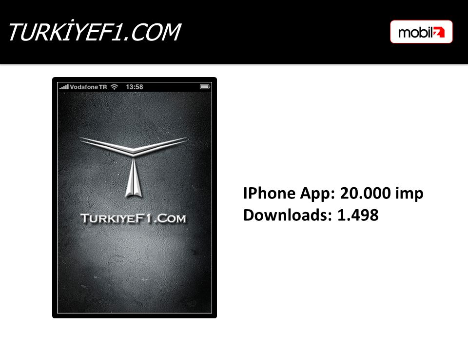 TURKİYEF1.COM IPhone App: 20.000 imp Downloads: 1.498