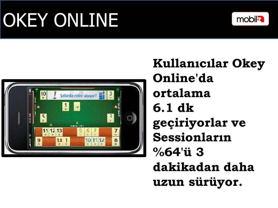 OKEY ONLINE Kullanıcılar Okey Online da ortalama 6.1 dk geçiriyorlar ve Sessionların %64 ü 3 dakikadan daha uzun sürüyor.
