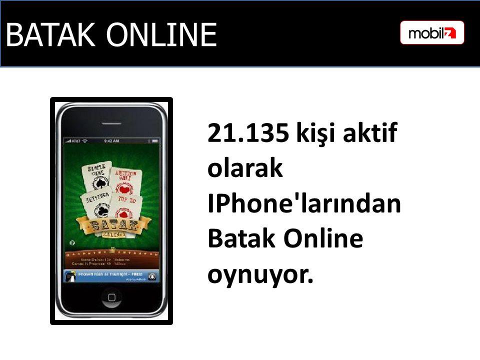 BATAK ONLINE 21.135 kişi aktif olarak IPhone larından Batak Online oynuyor.