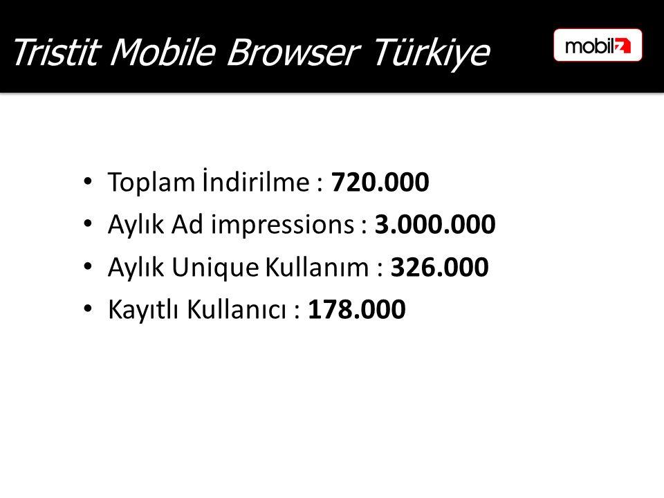 Tristit Mobile Browser Türkiye Toplam İndirilme : 720.000 Aylık Ad impressions : 3.000.000 Aylık Unique Kullanım : 326.000 Kayıtlı Kullanıcı : 178.000