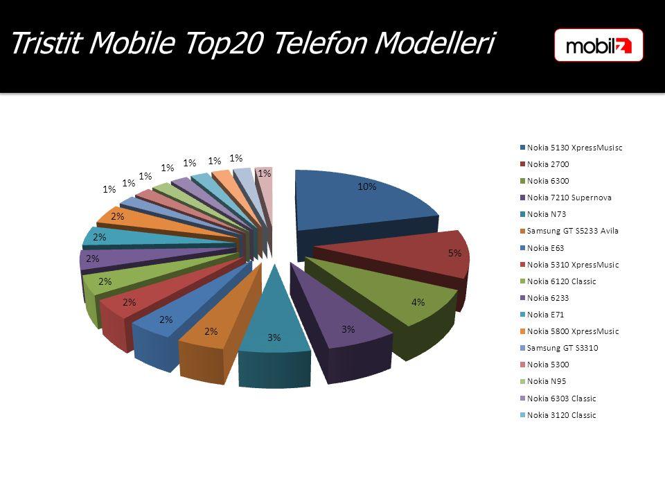 Tristit Mobile Top20 Telefon Modelleri