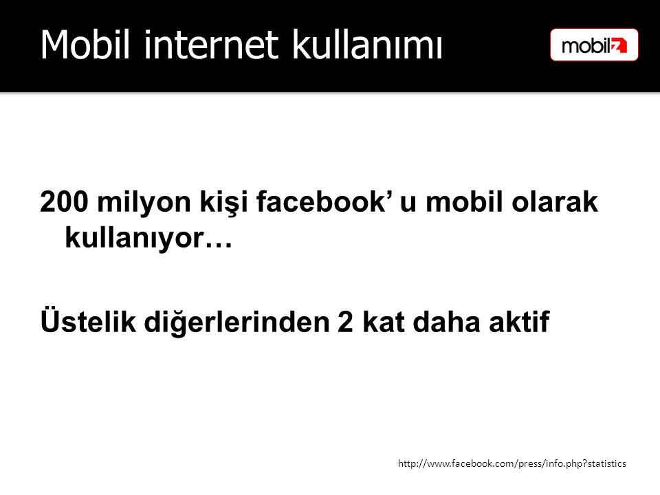 Mobil internet kullanımı http://www.facebook.com/press/info.php statistics 200 milyon kişi facebook' u mobil olarak kullanıyor… Üstelik diğerlerinden 2 kat daha aktif