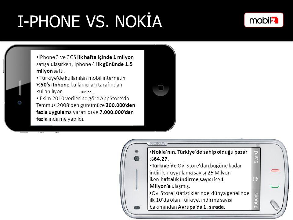I-PHONE VS. NOKİA Nokia'nın, Türkiye'de sahip olduğu pazar %64.27. Türkiye'de Ovi Store'dan bugüne kadar indirilen uygulama sayısı 25 Milyon iken haft