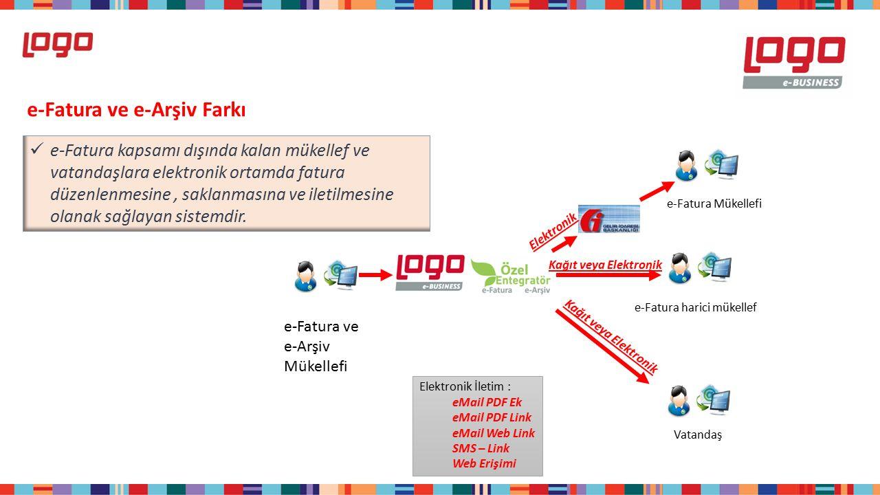 e-Fatura ve e-Arşiv Farkı e-Fatura ve e-Arşiv Mükellefi e-Fatura Mükellefi e-Fatura harici mükellef Vatandaş Elektronik Kağıt veya Elektronik Elektronik İletim : eMail PDF Ek eMail PDF Link eMail Web Link SMS – Link Web Erişimi e-Fatura kapsamı dışında kalan mükellef ve vatandaşlara elektronik ortamda fatura düzenlenmesine, saklanmasına ve iletilmesine olanak sağlayan sistemdir.