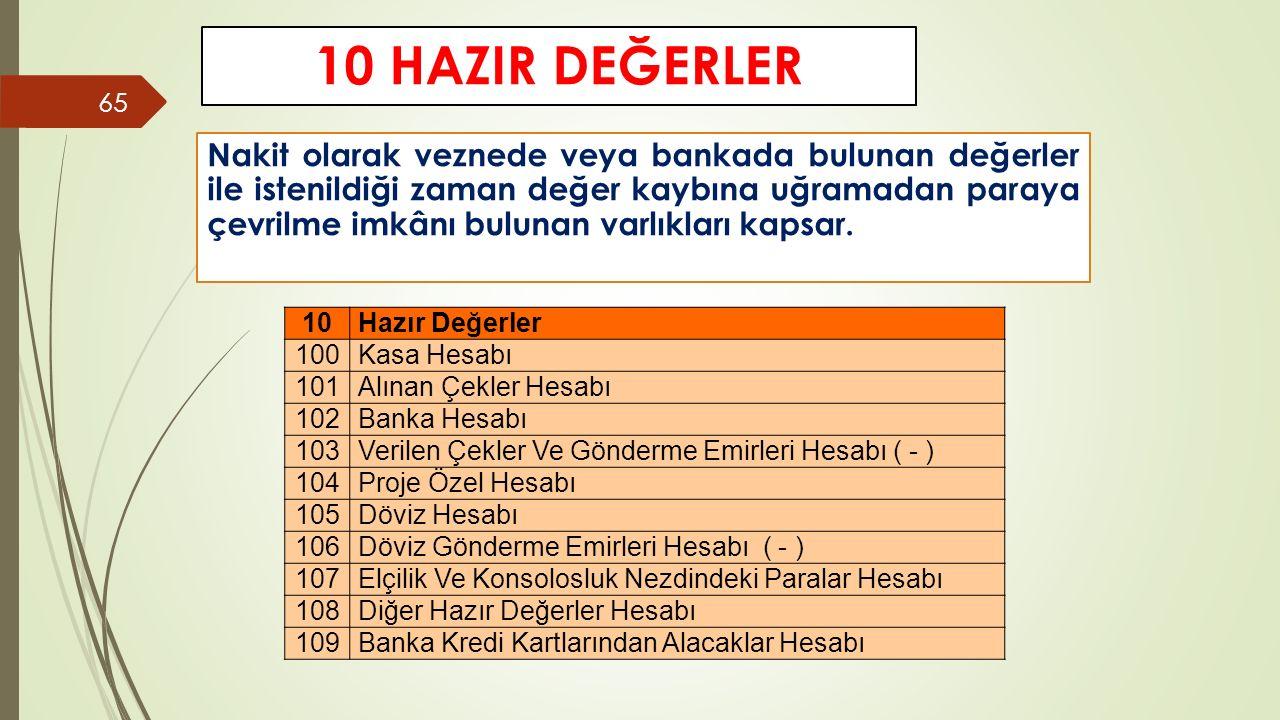 10 HAZIR DEĞERLER 65 10Hazır Değerler 100Kasa Hesabı 101Alınan Çekler Hesabı 102Banka Hesabı 103Verilen Çekler Ve Gönderme Emirleri Hesabı ( - ) 104Pr