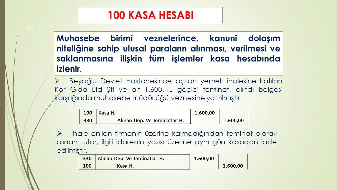 100 KASA HESABI  Beyoğlu Devlet Hastanesince açılan yemek ihalesine katılan Kar Gıda Ltd Şti ye ait 1.600.-TL geçici teminat, alındı belgesi karşılığ