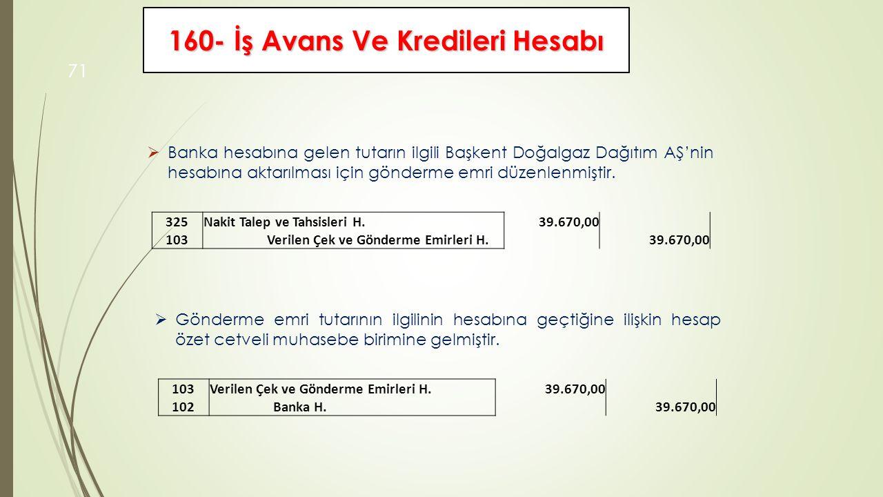  Banka hesabına gelen tutarın ilgili Başkent Doğalgaz Dağıtım AŞ'nin hesabına aktarılması için gönderme emri düzenlenmiştir. 325Nakit Talep ve Tahsis