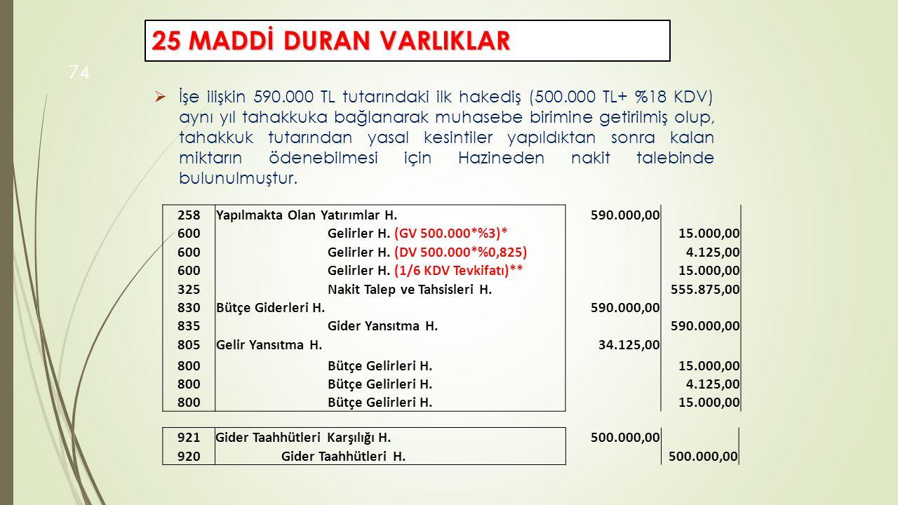 74  İşe ilişkin 590.000 TL tutarındaki ilk hakediş (500.000 TL+ %18 KDV) aynı yıl tahakkuka bağlanarak muhasebe birimine getirilmiş olup, tahakkuk tu