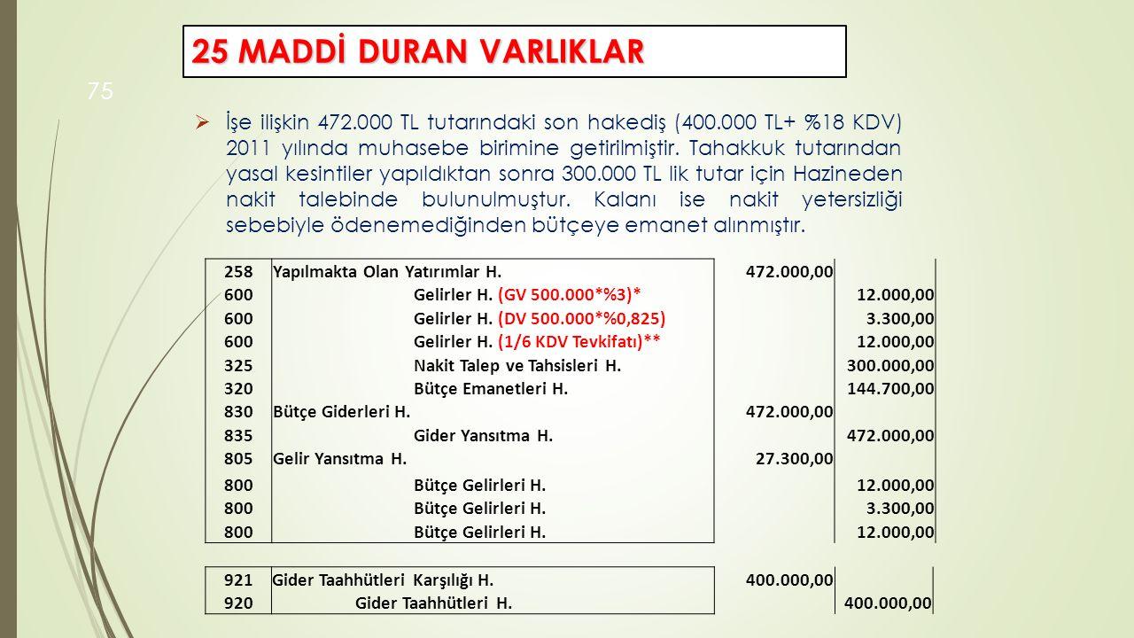 75  İşe ilişkin 472.000 TL tutarındaki son hakediş (400.000 TL+ %18 KDV) 2011 yılında muhasebe birimine getirilmiştir. Tahakkuk tutarından yasal kesi