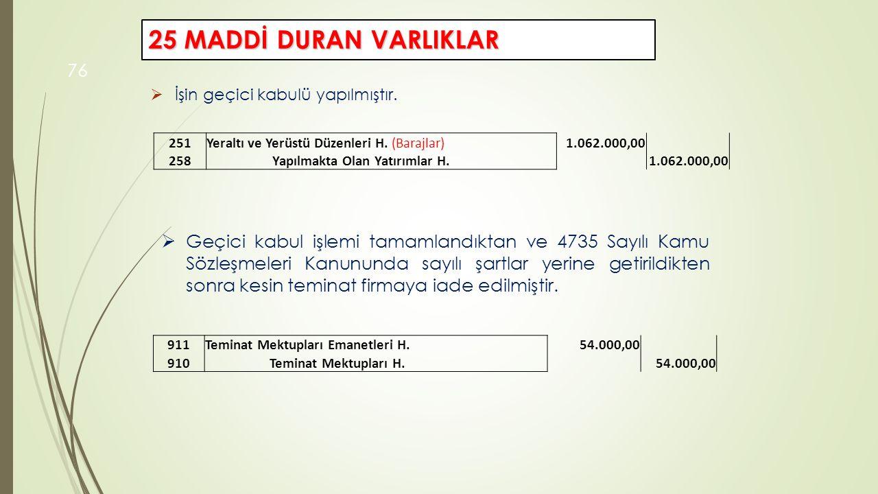 76  İşin geçici kabulü yapılmıştır. 25 MADDİ DURAN VARLIKLAR 911Teminat Mektupları Emanetleri H.54.000,00 910 Teminat Mektupları H. 54.000,00 251Yera